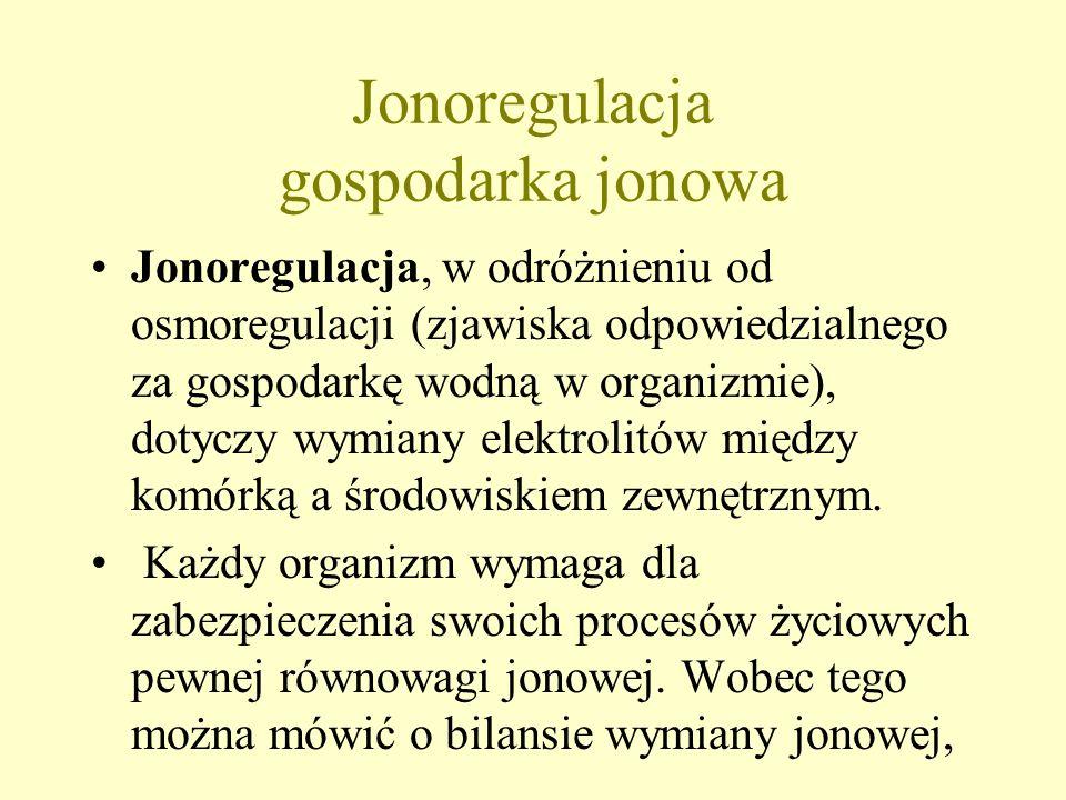 Jonoregulacja gospodarka jonowa