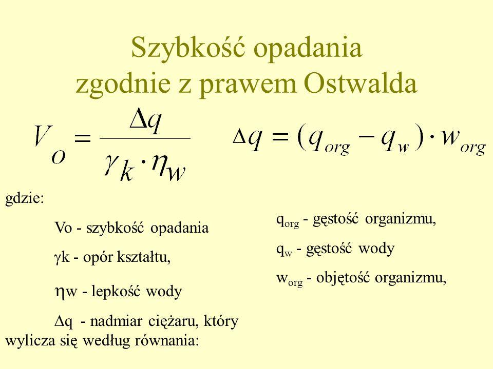 Szybkość opadania zgodnie z prawem Ostwalda