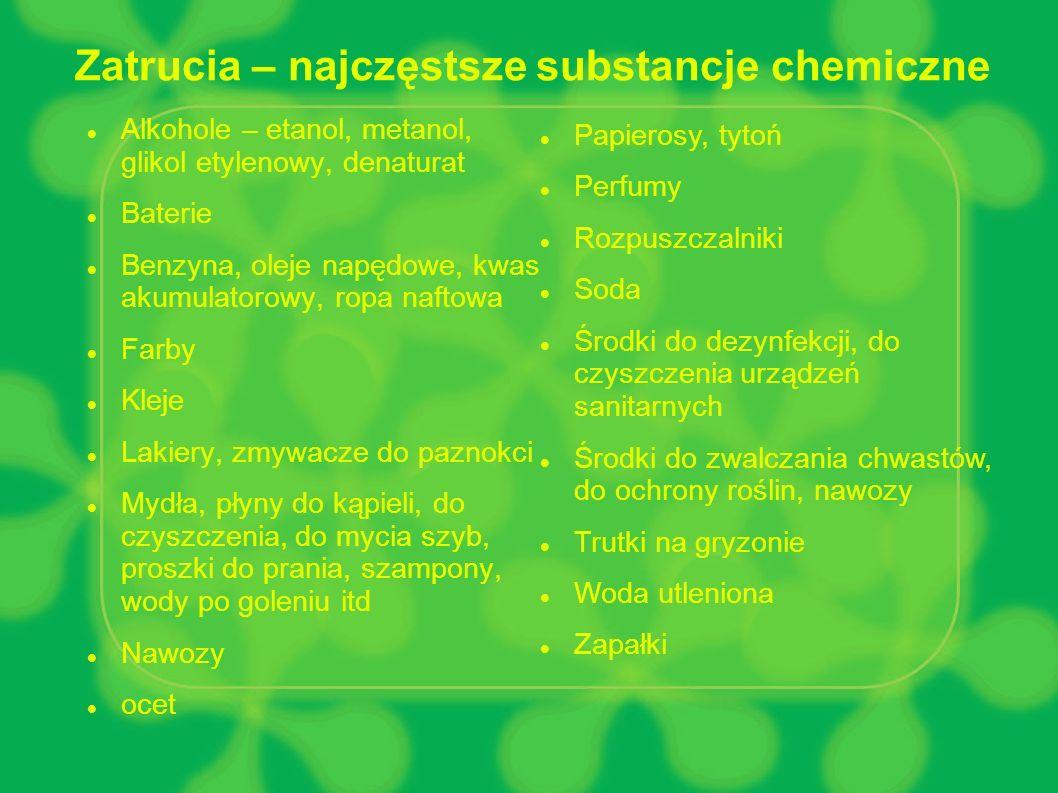 Zatrucia – najczęstsze substancje chemiczne