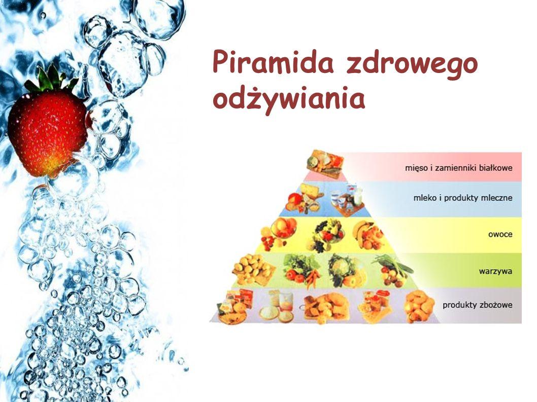 Piramida zdrowego odżywiania