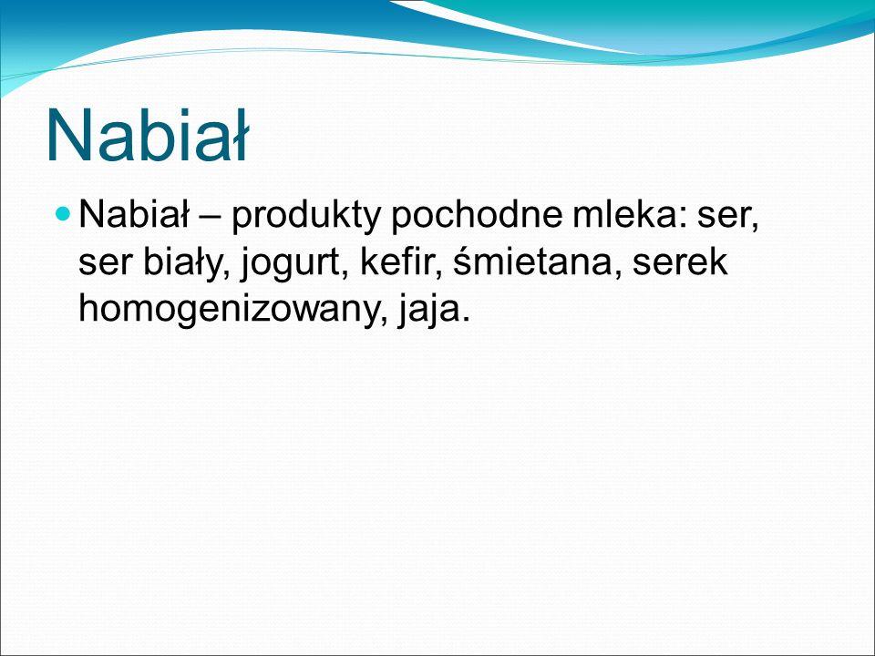 Nabiał Nabiał – produkty pochodne mleka: ser, ser biały, jogurt, kefir, śmietana, serek homogenizowany, jaja.