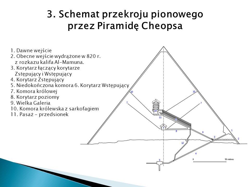 3. Schemat przekroju pionowego przez Piramidę Cheopsa