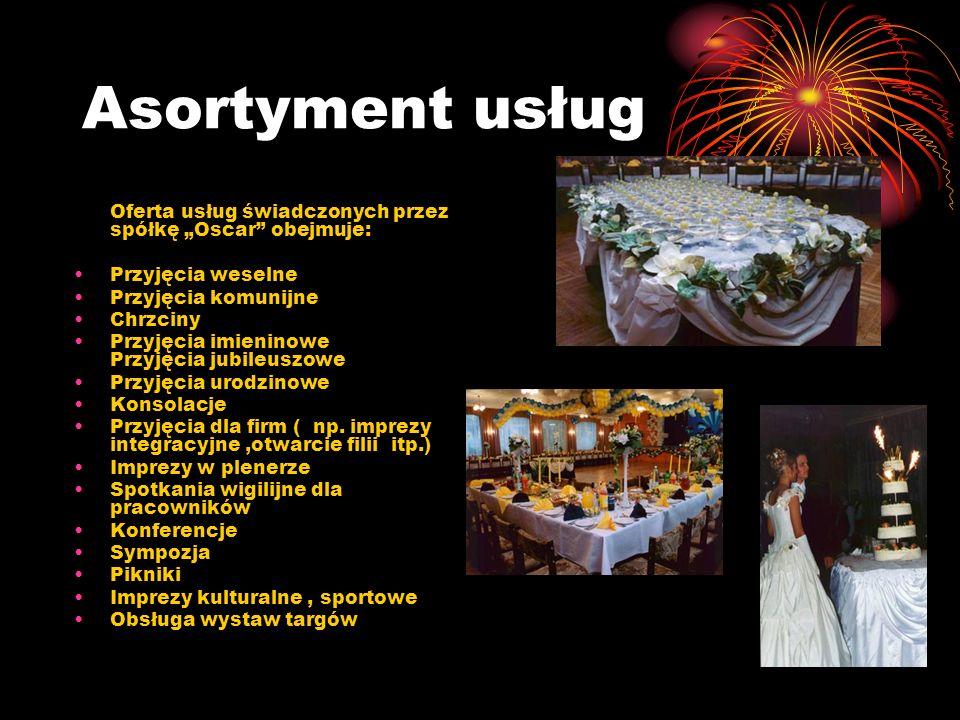 Asortyment usług Przyjęcia weselne Przyjęcia komunijne Chrzciny