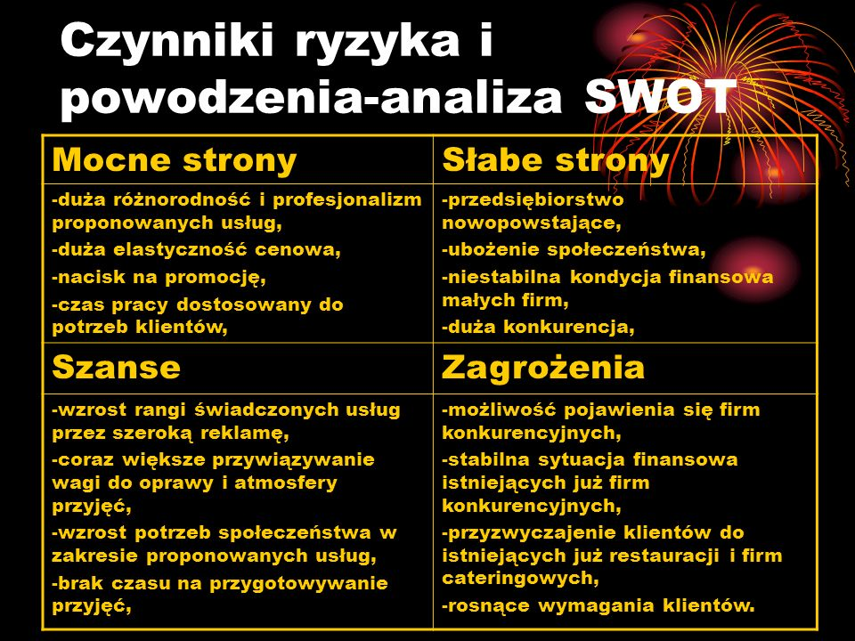 Czynniki ryzyka i powodzenia-analiza SWOT