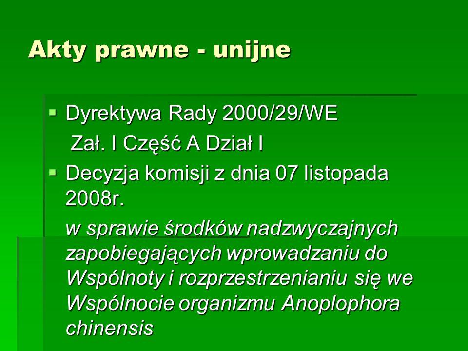 Akty prawne - unijne Dyrektywa Rady 2000/29/WE Zał. I Część A Dział I