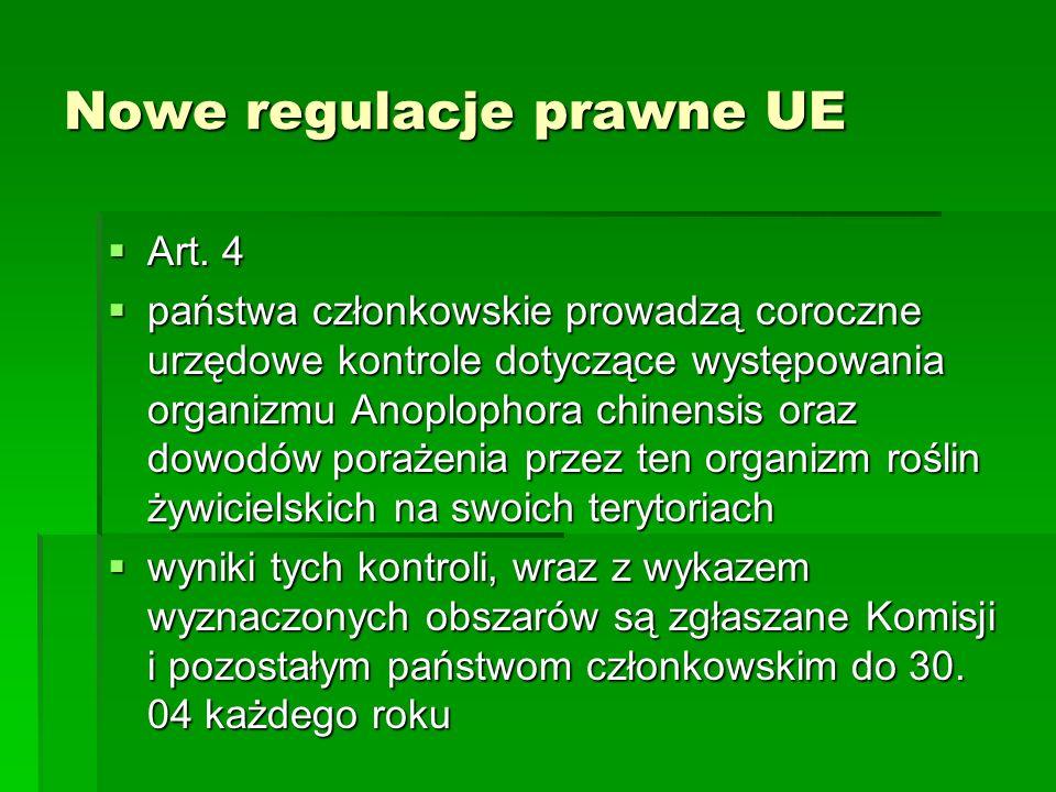 Nowe regulacje prawne UE
