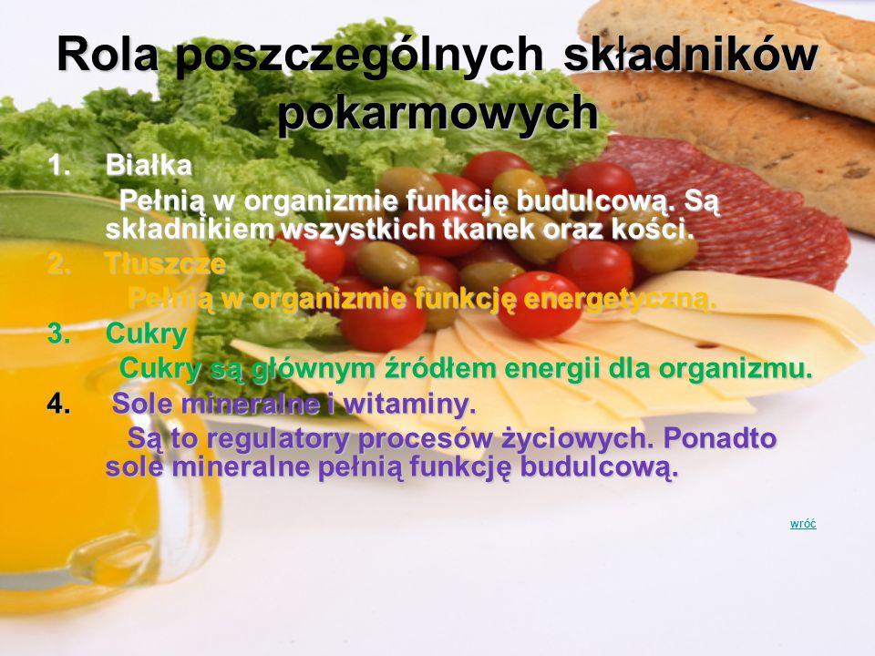 Rola poszczególnych składników pokarmowych