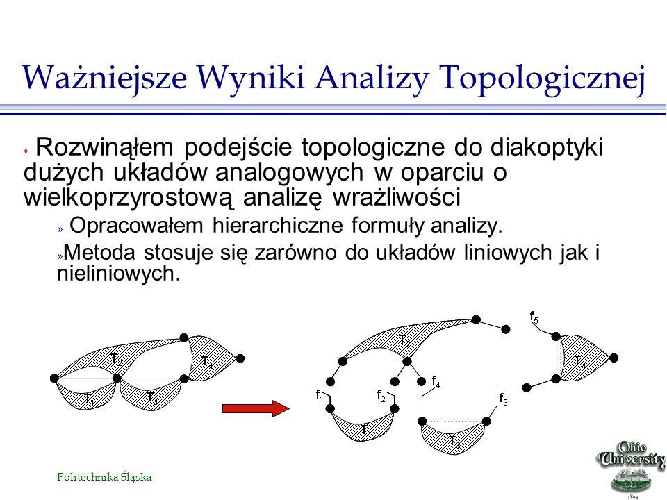 Ważniejsze Wyniki Analizy Topologicznej