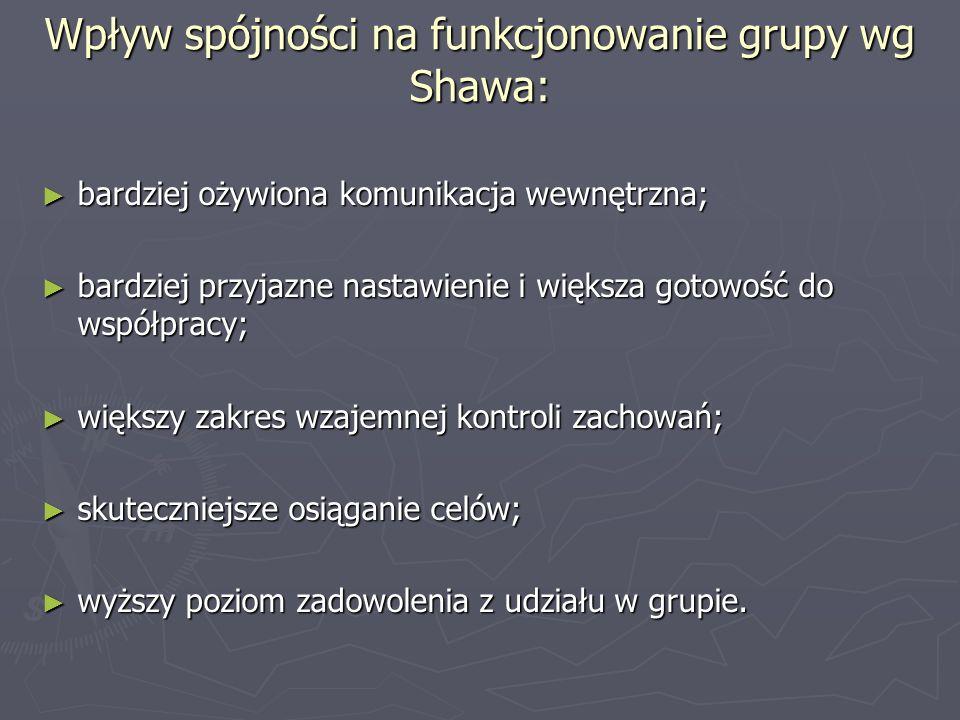 Wpływ spójności na funkcjonowanie grupy wg Shawa: