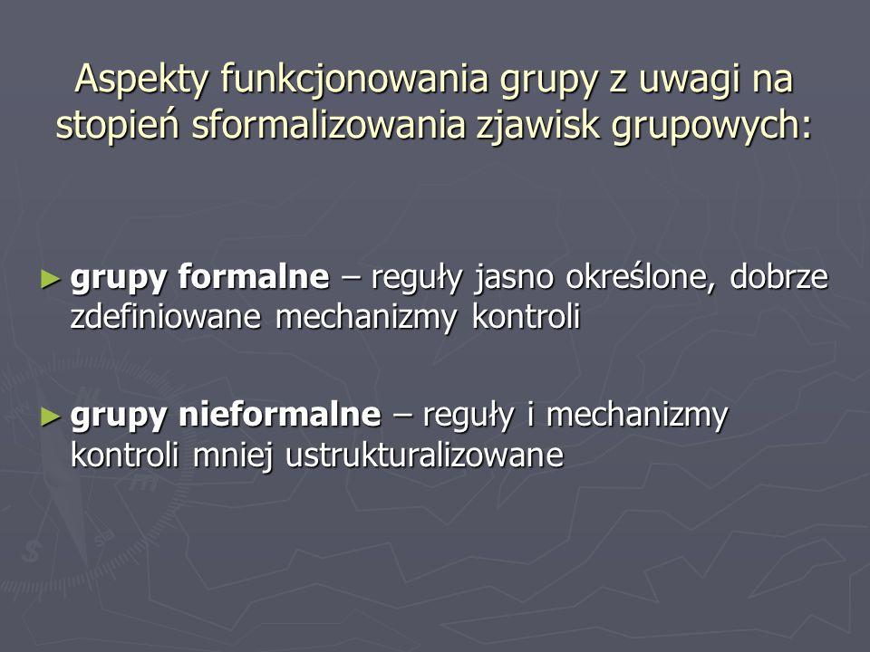 Aspekty funkcjonowania grupy z uwagi na stopień sformalizowania zjawisk grupowych: