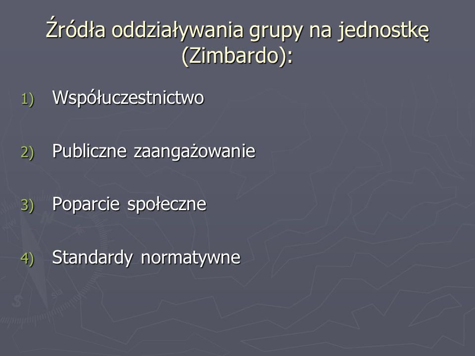 Źródła oddziaływania grupy na jednostkę (Zimbardo):