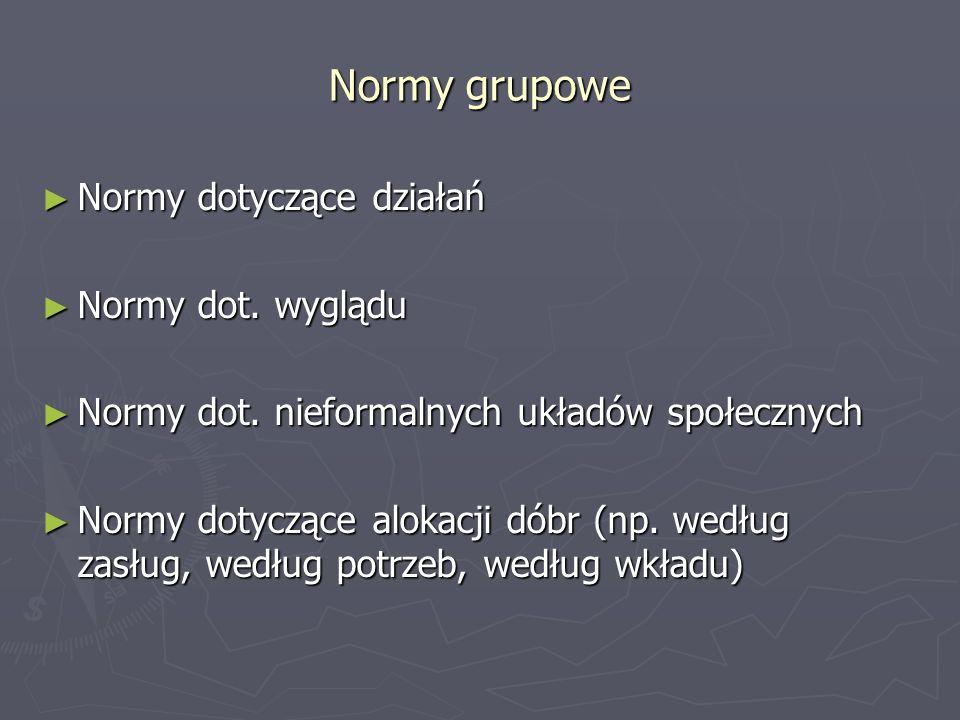 Normy grupowe Normy dotyczące działań Normy dot. wyglądu