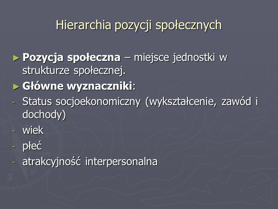 Hierarchia pozycji społecznych