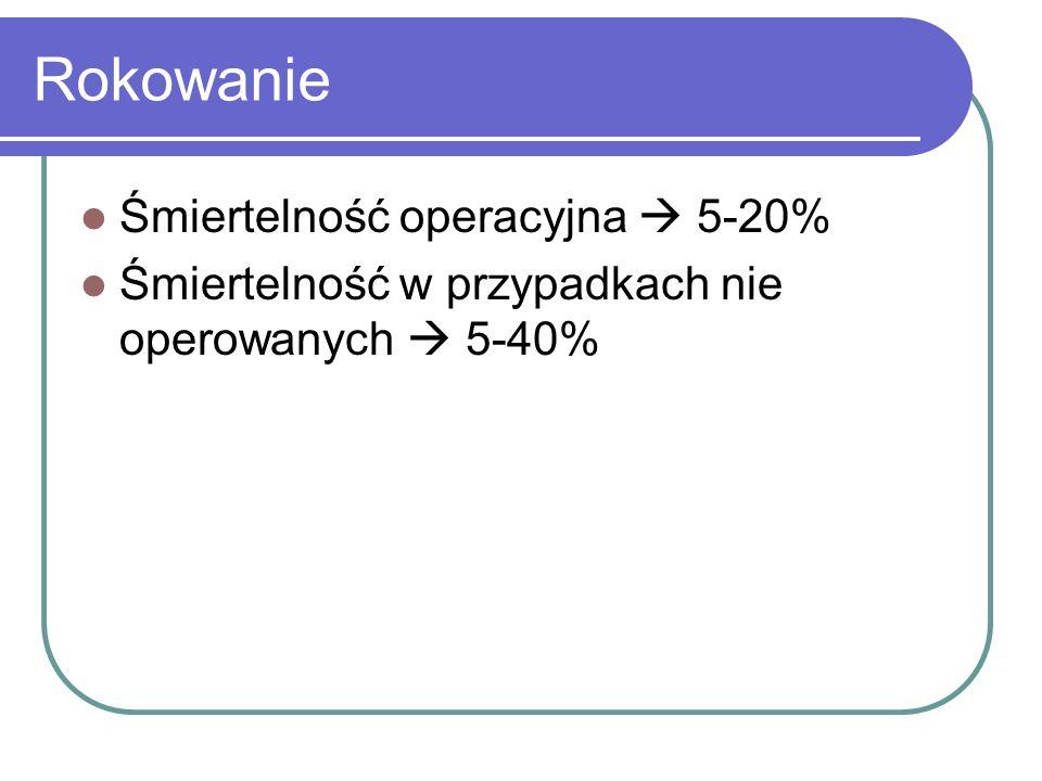 Rokowanie Śmiertelność operacyjna  5-20%