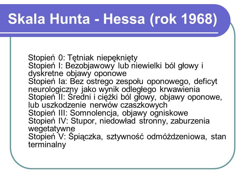 Skala Hunta - Hessa (rok 1968)