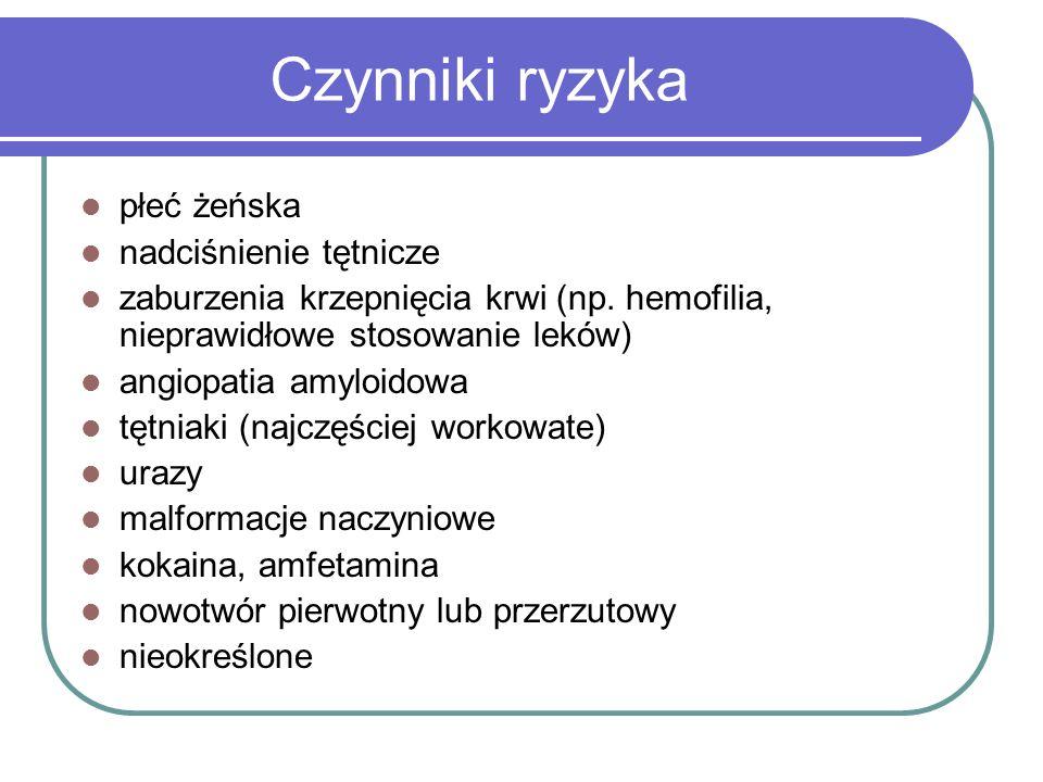 Czynniki ryzyka płeć żeńska nadciśnienie tętnicze