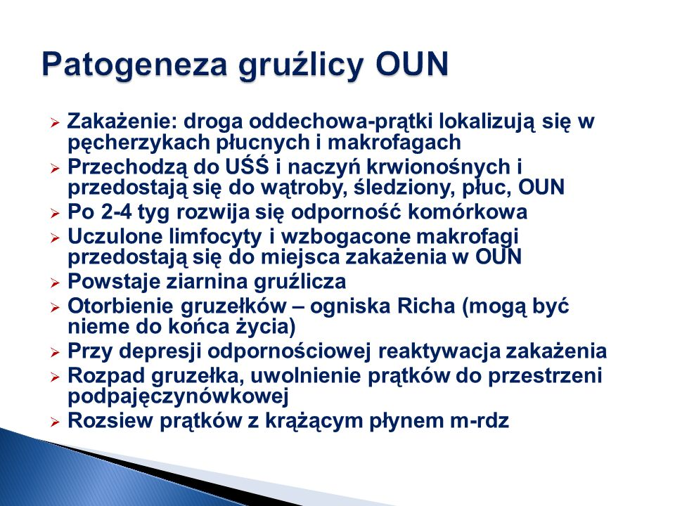 Patogeneza gruźlicy OUN