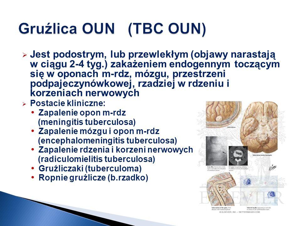 Gruźlica OUN (TBC OUN)