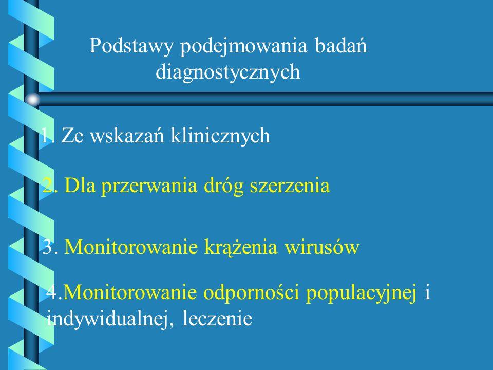 Podstawy podejmowania badań diagnostycznych