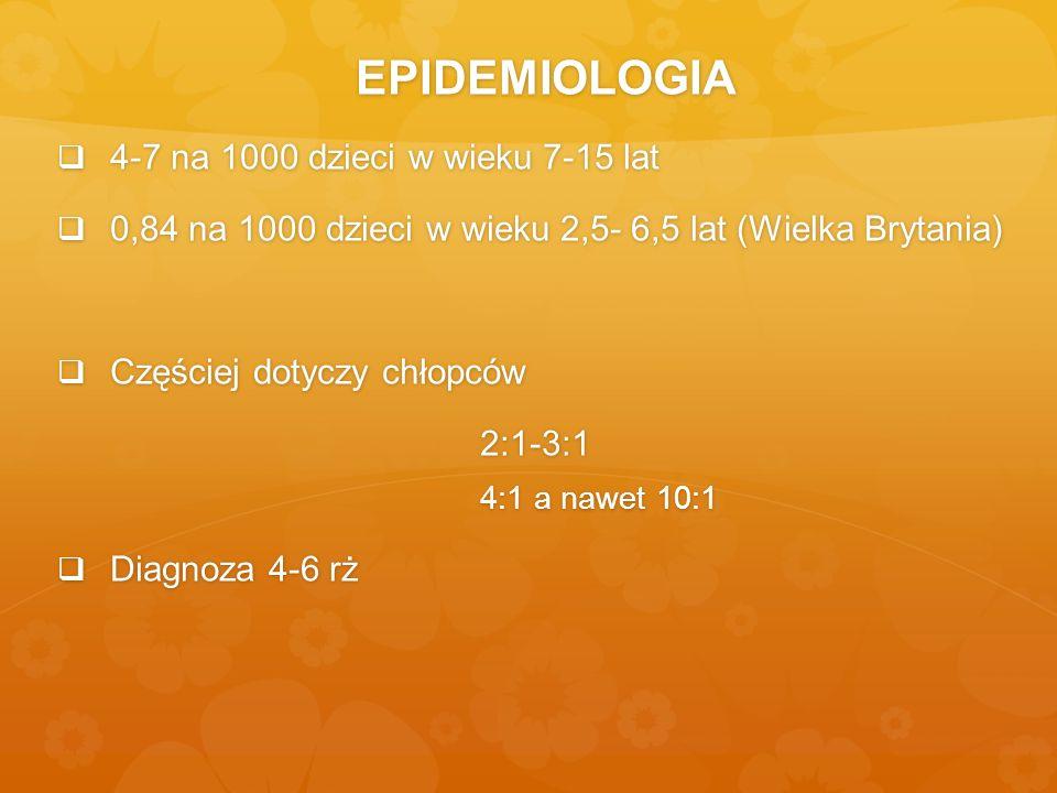 EPIDEMIOLOGIA 4-7 na 1000 dzieci w wieku 7-15 lat