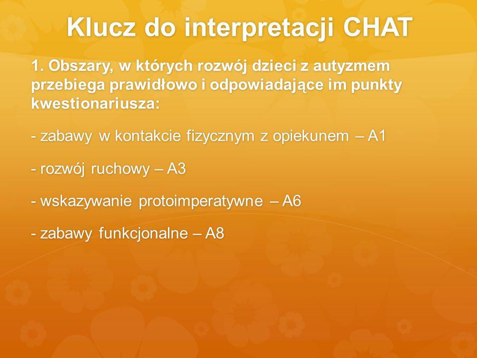 Klucz do interpretacji CHAT