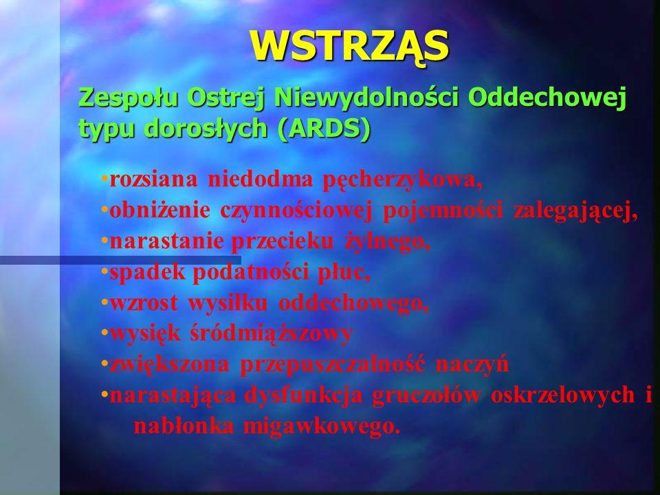 Zespołu Ostrej Niewydolności Oddechowej typu dorosłych (ARDS)