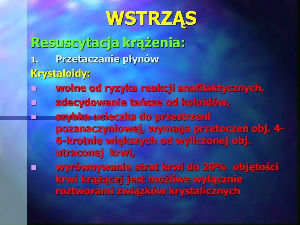 WSTRZĄS Resuscytacja krążenia: Przetaczanie płynów Krystaloidy: