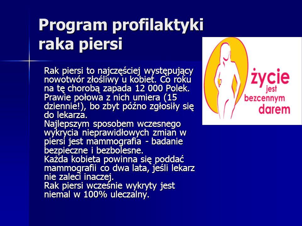 Program profilaktyki raka piersi
