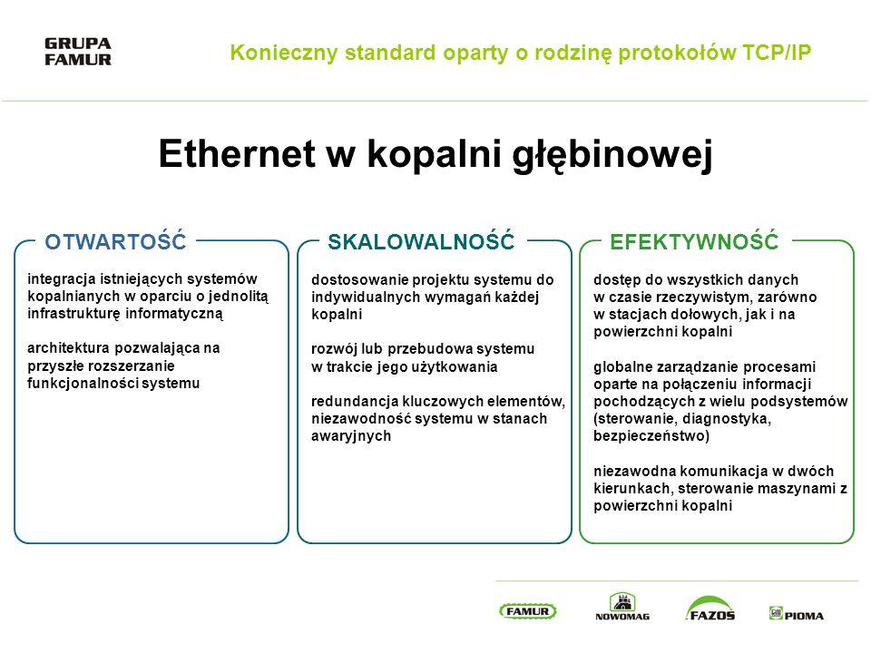 Ethernet w kopalni głębinowej