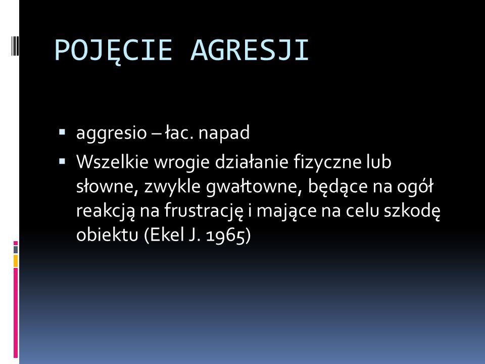 POJĘCIE AGRESJI aggresio – łac. napad