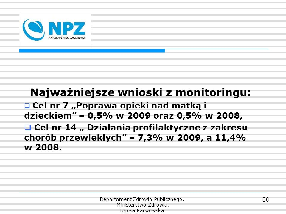 Najważniejsze wnioski z monitoringu: