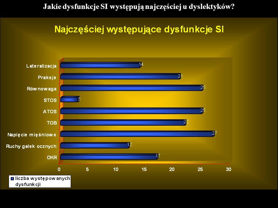 Jakie dysfunkcje SI występują najczęściej u dyslektyków