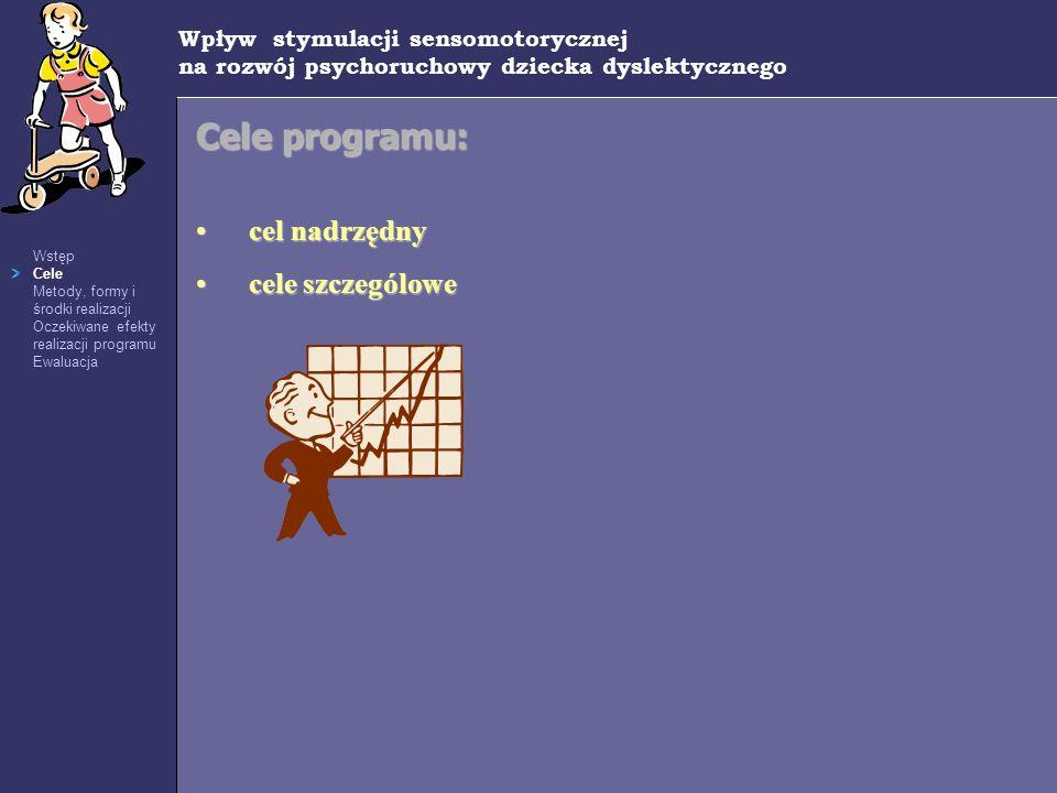 Cele programu: cel nadrzędny cele szczególowe