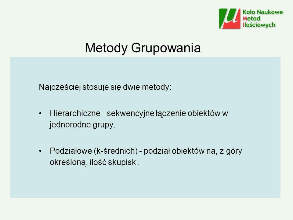 Metody Grupowania Najczęściej stosuje się dwie metody: