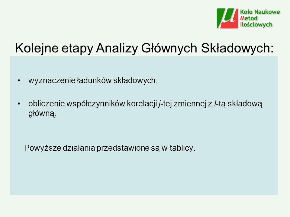 Kolejne etapy Analizy Głównych Składowych: