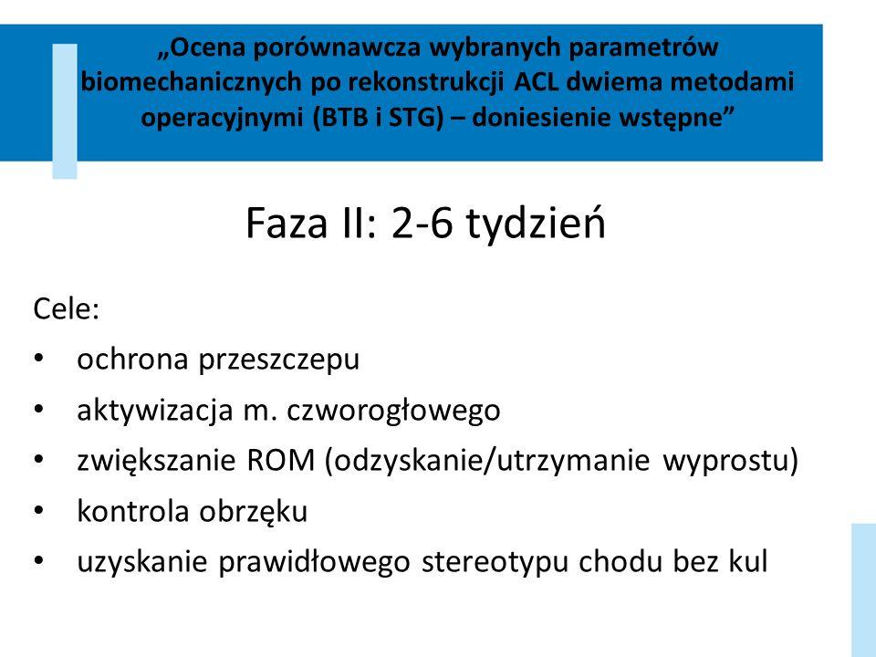 Faza II: 2-6 tydzień Cele: ochrona przeszczepu