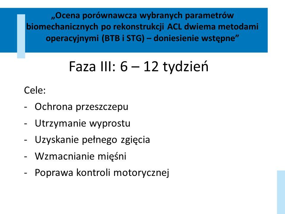 Faza III: 6 – 12 tydzień Cele: Ochrona przeszczepu Utrzymanie wyprostu