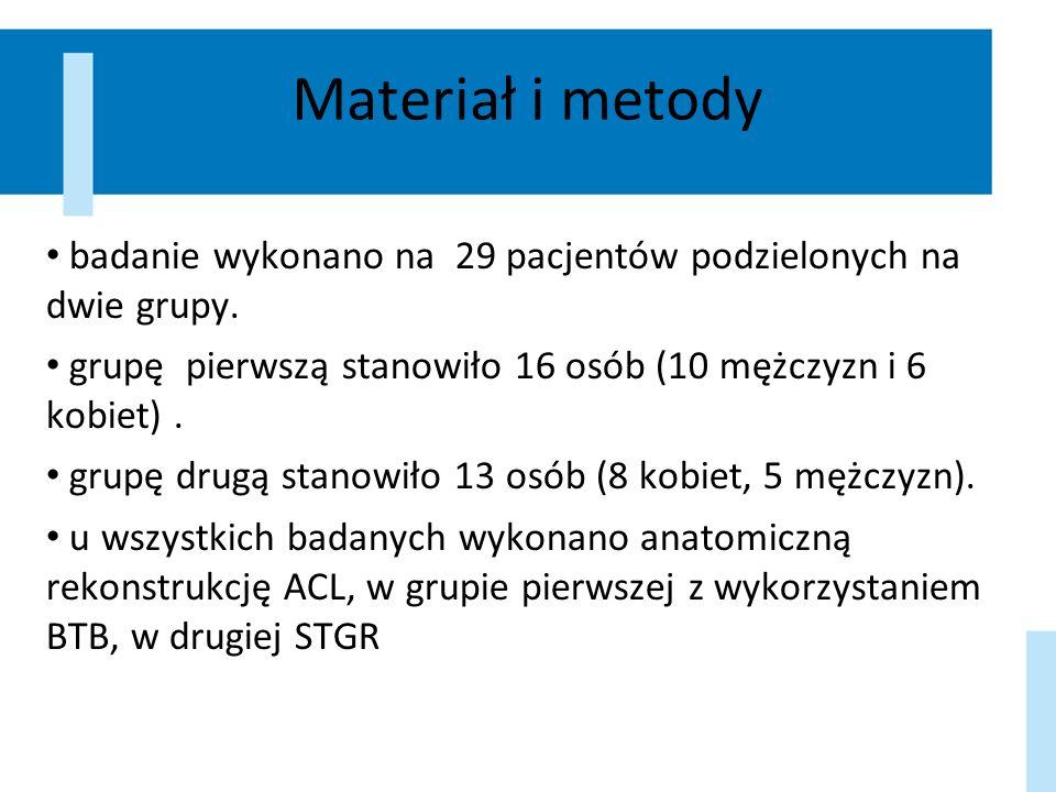 Materiał i metody badanie wykonano na 29 pacjentów podzielonych na dwie grupy. grupę pierwszą stanowiło 16 osób (10 mężczyzn i 6 kobiet) .