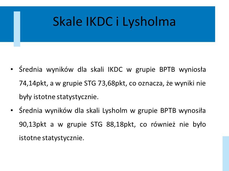 Skale IKDC i Lysholma