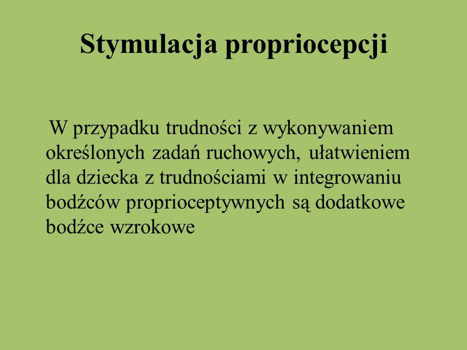 Stymulacja propriocepcji