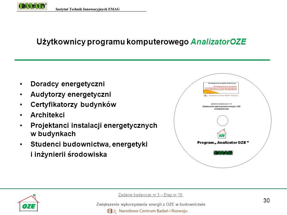 Użytkownicy programu komputerowego AnalizatorOZE