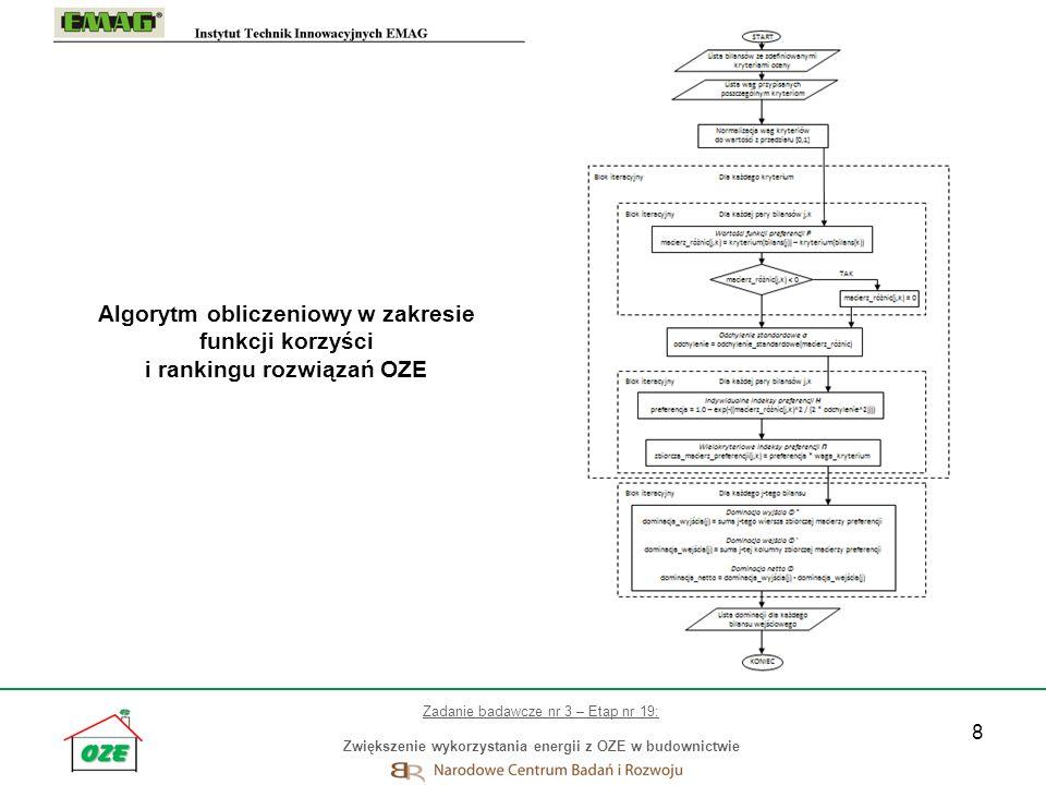 Algorytm obliczeniowy w zakresie funkcji korzyści i rankingu rozwiązań OZE