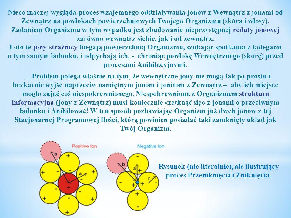 Nieco inaczej wygląda proces wzajemnego oddziaływania jonów z Wewnątrz z jonami od Zewnątrz na powłokach powierzchniowych Twojego Organizmu (skóra i włosy).