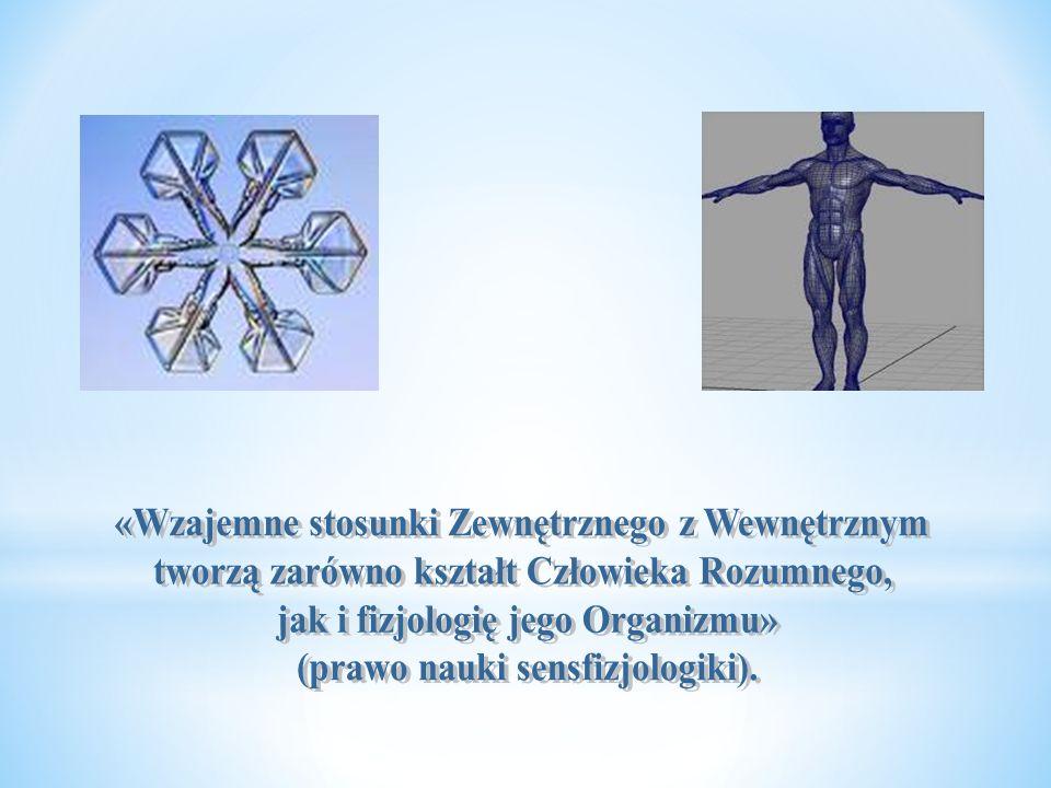 «Wzajemne stosunki Zewnętrznego z Wewnętrznym