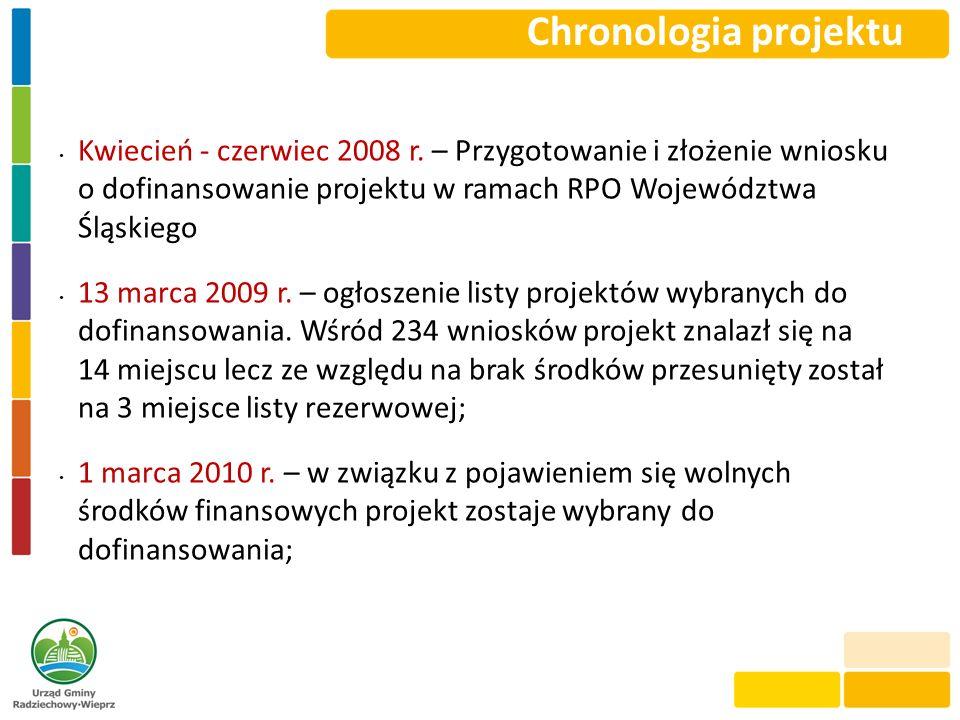 Chronologia projektu Kwiecień - czerwiec 2008 r. – Przygotowanie i złożenie wniosku o dofinansowanie projektu w ramach RPO Województwa Śląskiego.