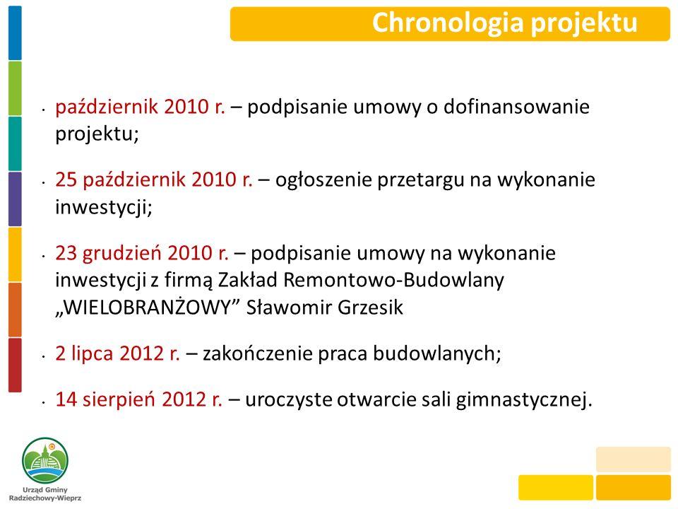 Chronologia projektu październik 2010 r. – podpisanie umowy o dofinansowanie projektu;