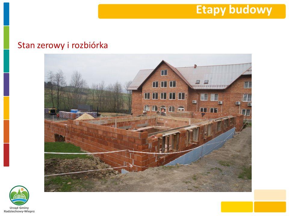 Etapy budowy Stan zerowy i rozbiórka