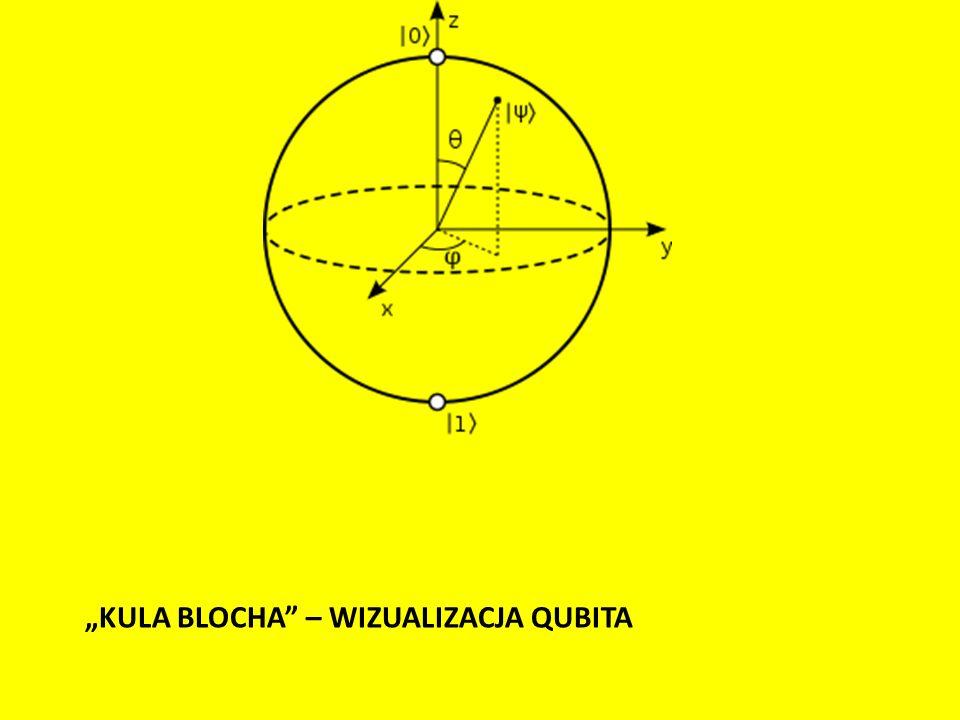"""Kula Blocha – wizualizacja qubita"