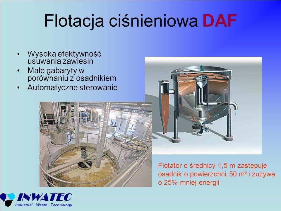 Flotacja ciśnieniowa DAF