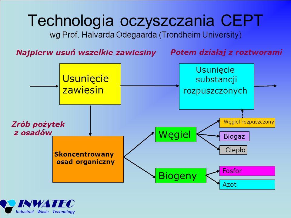 Technologia oczyszczania CEPT wg Prof